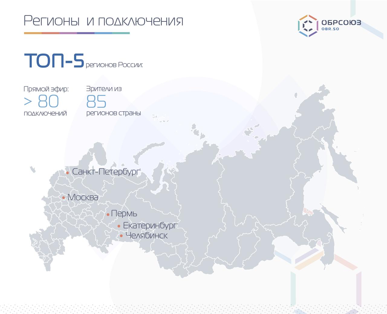 Регионы и подключения к эфиру онлайн-выпускного при соорганизации от Обрсоюза